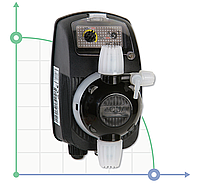 Электромагнитный аналоговый дозирующий насос PDE HC897-1 02-08/05-05/07-02 230V PVDF-PTFE-VT