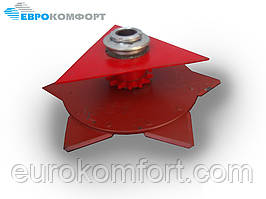 Аппарат режущийПСХ-03.030ПСП-1,5