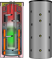 Комбинированная буферная емкость Meibes SKSE-2 1051/200 со встроенным эмал. баком и одним т/о (без изоляции)