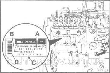 Местоположение паспортной таблички насоса NippondensoНа табличке указываются: номер по каталогу Nippondenso (А), заводской номер Nippondenso (В), номер по каталогу CUMMINS (С) и штриховой код насоса (D).