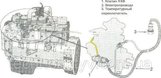 Схема подачи топлива в режиме опережения впрыска при пуске двигателя из холодного состояния (только автомобильные распределительные насосы)