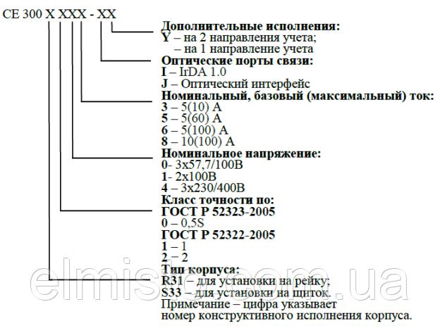 Структура условного обозначения счетчика СЕ300