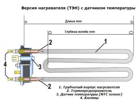 3fa894865f39e К примеру: Indesit WIL102(R) S/N612050353 46410470100. Эту информацию вы  можете найти на бирке, которая наклеена на стиральной машине.