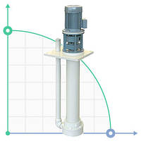 Вертикальный центробежный химический насос  IM 120 PP