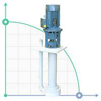 Вертикальный центробежный химический насос  IM 180 PP