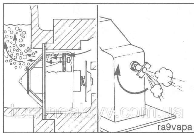 Закройте сливные краны и заполните систему охлаждения смесью 50% воды и 50% концентрата этиленгликолиевого антифриза, что обеспечит работоспособность двигателя при низких температурах до - 36, 7 ° С [-34 0 F].