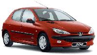 Peugeot 206 98-09 кузов и оптика