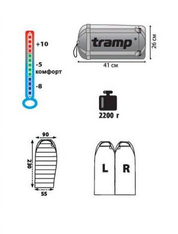 Спальный мешок Tramp Siberia 5000 индиго/черный L , фото 2