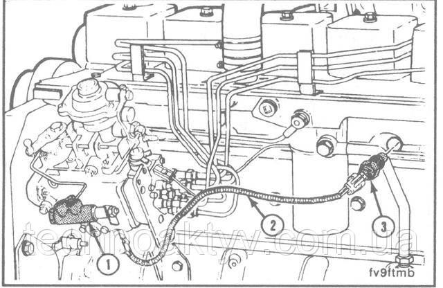 Ключ 27 мм  Отсоедините пучок проводов (2) KSB от температурного датчика (3). Замените датчик, затем установите пучок проводов.  Крутящий момент затяжки:24 Н • м [18 ft-lb]