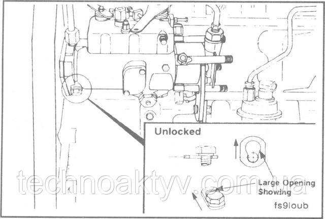 Ключ 14 мм  Ослабьте стопорный болт насоса CAV и передвинте специальную шайбу под его головкой.  Затяните стопорный болт.  Крутящий момент затяжки:20 Н • м [15 ft-lb]