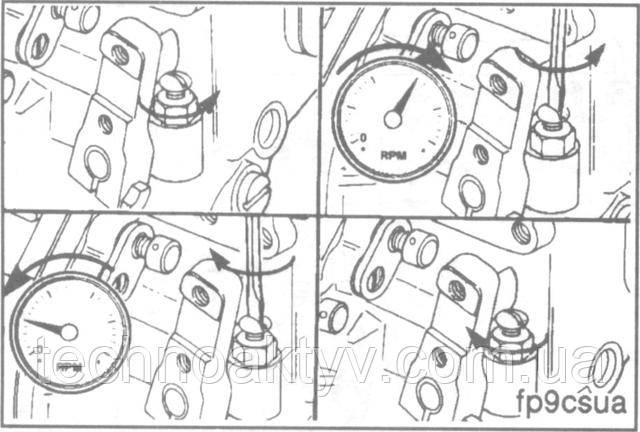 На автомобильных ТНВД частота вращения холостого хода регулируется стопорным винтом.  Вначале следует ослабить контргайку, затем вращать винтпротив часовой стрелкидля увеличения частоты вращения;по часовой стрелкедля уменьшения частоты вращения холостого хода, добившись таким образом величины, указанной на паспортной табличке двигателя, при нормальных нагрузках холостого хода (т.е. коробка передач, гидравлика, кондиционирование воздуха ). Затяните стопорный винт