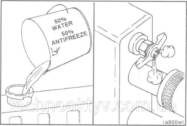 Внимание ! Во избежание образования воздушных пробок систему следует заполнять медленно. Проверьте, чтобы были открыты вентиляционные краны, через которые должен выходить воздух.  Заполните систему охлаждения смесью 50% воды и 50% концентрата этиленгликолиевого антифриза.