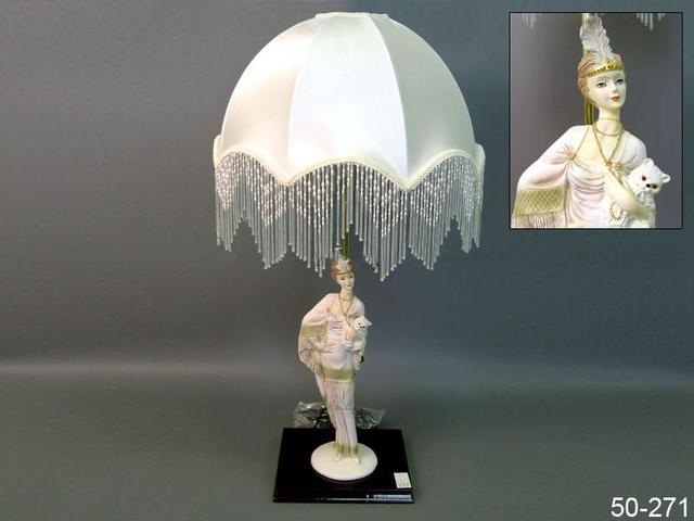 Настольные лампы и абажуры