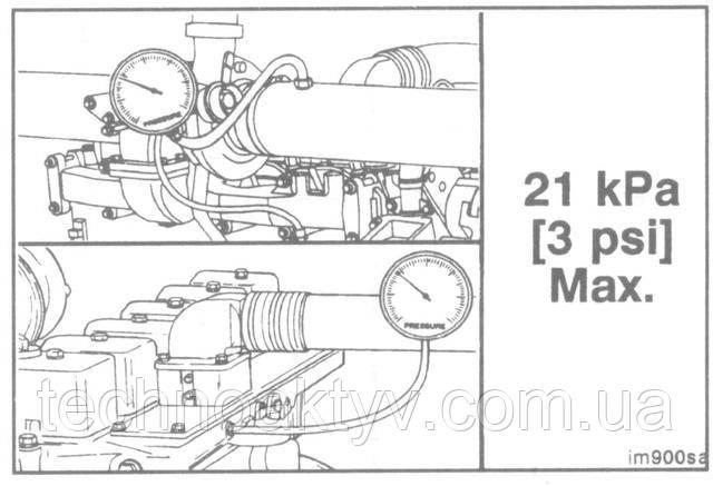 Установите манометр, номер по каталогу ST-1273, на выпускном патрубке турбокомпрессора.  Установите другой манометр, номер по каталогу ST-1273, на впускном коллекторе.  Пустите двигатель, доведите частоту вращения коленчатого вала до номинального значения под нагрузкой. Запишите показания двух приборов  Если разность давлений превышает 21 кПа [3 psi], то проверьте, не засорился ли воздушный охладитель наддувочного воздуха. При необходимости прочистите его или замените.