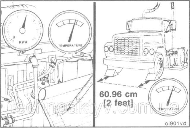 Пустите двигатель и дайте ему поработать с номинальной частотой вращения коленчатого вала под нагрузкой.  Запишите показания прибора о температуре воздуха во впускном коллекторе.  Замерьте температуру окружающего воздуха на расстоянии не менее двух футов от транспортного средства  Максимальная разница температурне должнапревышать 25° С [45° F].  Если разница температур превышает 25° С [45° F], проверьте воздушный охладитель наддувочного воздуха на наличие грязи на его рёбрах, при необходимости очистите их, а если это не решает проблему, проверьте не засорился ли охладитель изнутри.