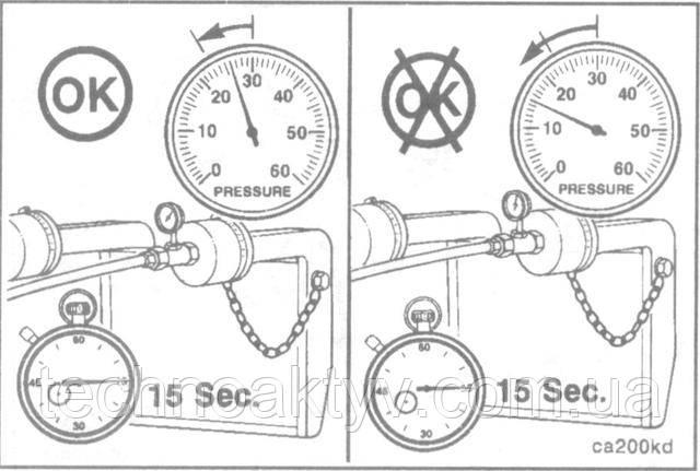 Обеспечьте подачу воздуха в охладитель под давлением 276 кПа [40 psi]. Если в течение 15 секунд падение давления составит не более 35 кПа, то охладитель исправен.  Если падение давления в течение 15 секунд превышает 35 кПа [5psi], воздушный охладительнеобходимоотремонтировать или заменить. В случае необходимости ремонта см. инструкцию изготовителя воздушного охладителя.  ПРИМЕЧАНИЕ:Для определения места утечки воздуха в охладителе можно использовать бачок испытания на герметичность.