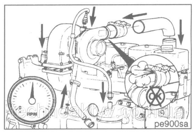 Установите все ранее снятые детали. Пустите двигатель и проверьте герметичность соединений.