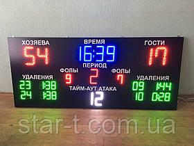 Светодиодное спортивное табло для гандбола. Размер 2100х900мм