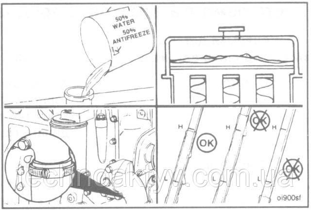 Внимание ! Во избежание образования воздушных пробок систему охлаждения следует заполнять медленно. Проверьте, чтобы были открыты вентиляционные краны, через которые должен выходить воздух.  Заполните систему охлаждения и пустите двигатель, проверьте герметичность.  Остановите двигатель и проверьте уровень охлаждающей жидкости и масла.