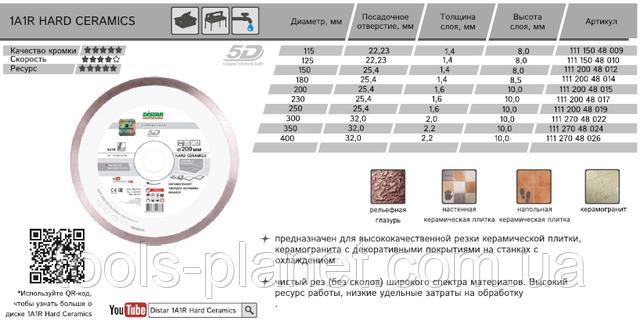 Характеристика та типорозміри Distar Hard Ceramics 5D