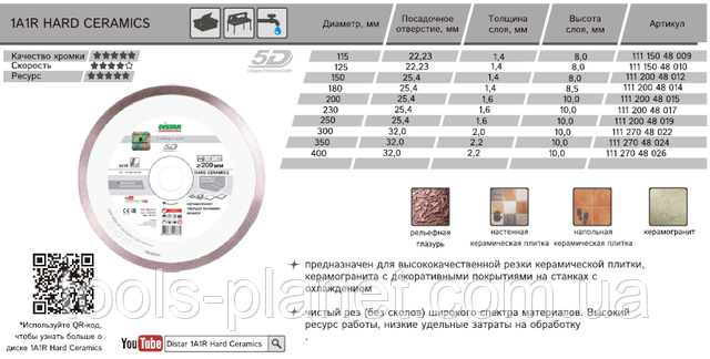 Характеристика и типоразмеры Distar Hard Ceramics 5D