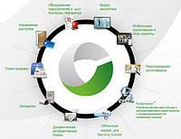 OMNICAST - подсистема IP Видео наблюдения