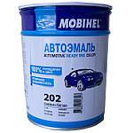 Автомобильная краска Mobihel - прекрасный выбор!
