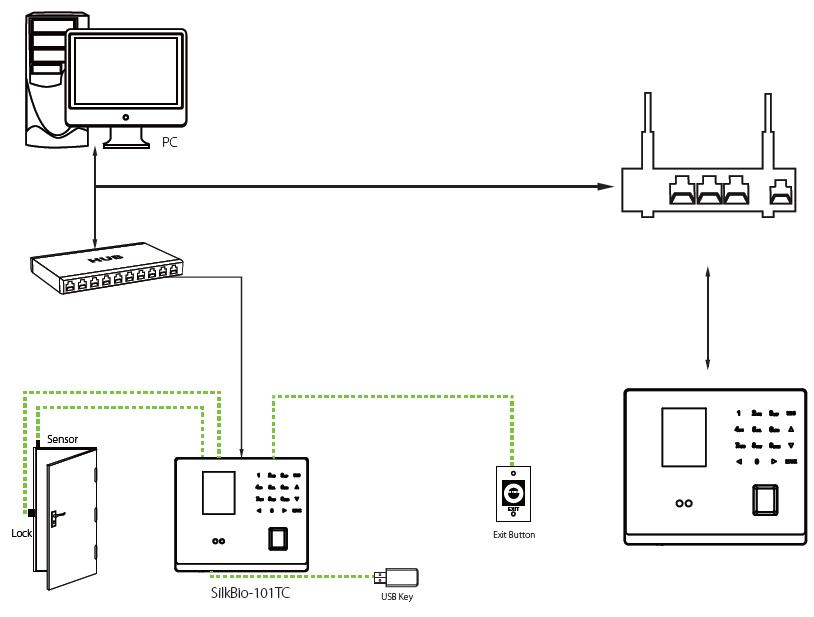Схема соединений терминала ZKTeco Silk Bio 101 TC