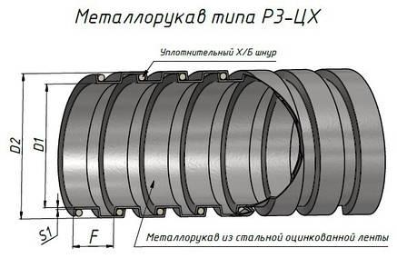 Р3-ЦХ d22 мм С ПРОТЯЖКОЙ, фото 2