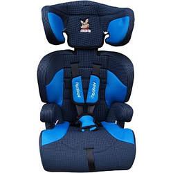 Детское автокресло ANGUGU 9-36 кг синий