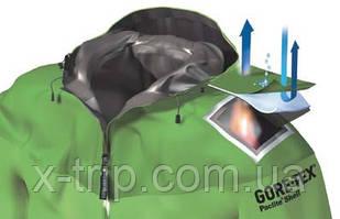 Материал Gore-Tex® PacLite