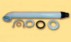Коаксиальные трубы