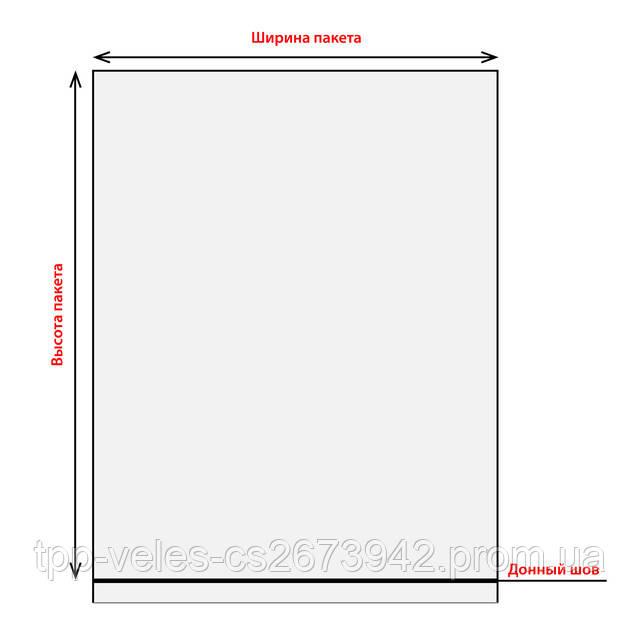 Схема вакуумного пакета