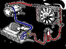 Вентиляция, отопление и кондиционирование воздуха
