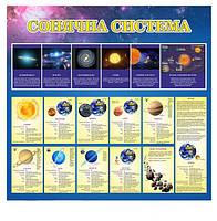 """Стенды для кабинета географии """"Солнечная система"""""""
