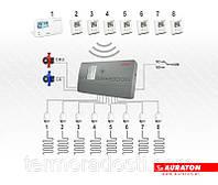 AURATON - программаторы котла, терморегуляторы, термостаты
