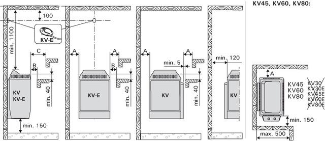 Harvia Topclass электрическая каменка для сауны и бани