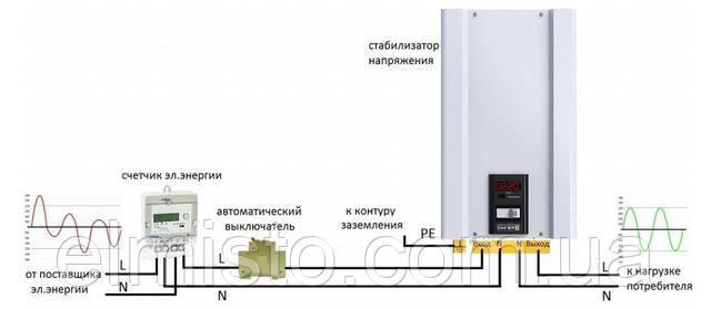 Схема подключения стабилизатора ГИБРИД к однофазной сети