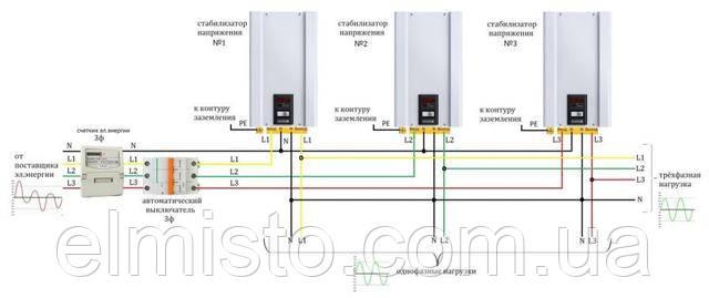 Схема подключения стабилизатора ГИБРИД к трехфазной сети