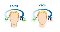 Що таке слухові апарати Bi-CROS і CROS?