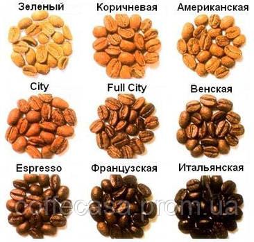 Степени обжаривання кофе