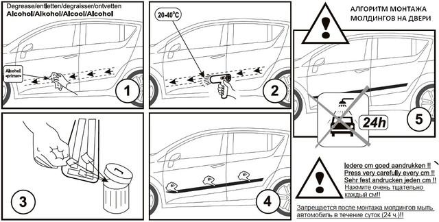 Door moldings Nissan. Installation