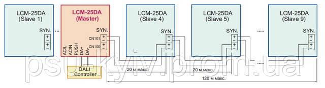 Структура системы драйверов с синхронизацией