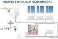 Автономное отопление в квартирах (под ключ) Днепропетровск