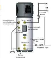 """Тепловой насос """"воздух-вода"""" CKD150-3A  (Китай) для ГВС"""