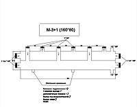 Распределяющий коллектор для системы отопления М-3+1-(160*80)