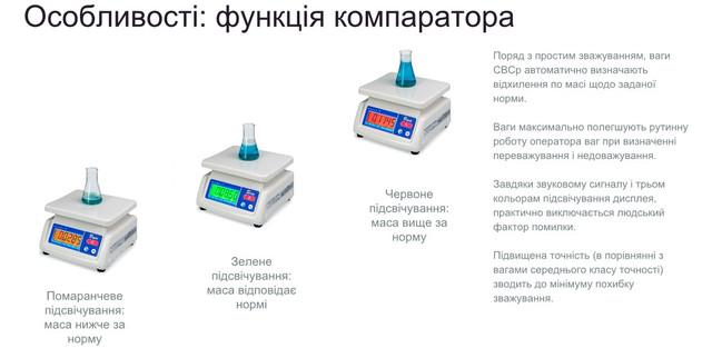 Весы фасовочные Certus Base СВСр до 3 кг