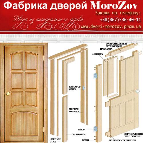 Подойдут ли мне двери из массива сосны от Фабрика Дверей MoroZov