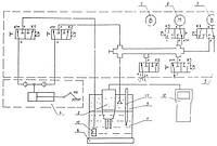 Способ градуировки и поверки анализаторов растворенного кислорода