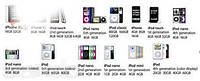 Качественный Usb Кабель Iphone 3G/3Gs/4/4S
